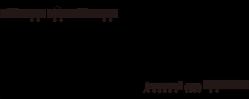 """""""鉄道旅行家""""で生きていきたい!"""